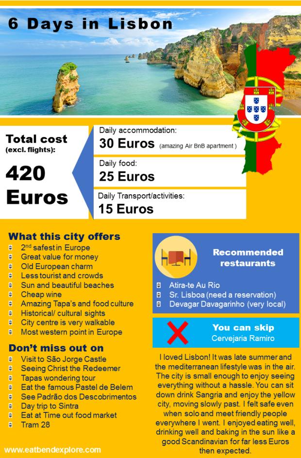 181025_Lisbon_infographic_cm
