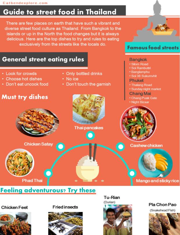 181102_Streetfood_thailand_cm